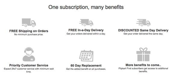 All About 'Flipkart First',a Premium Subscription Service from Flipkart