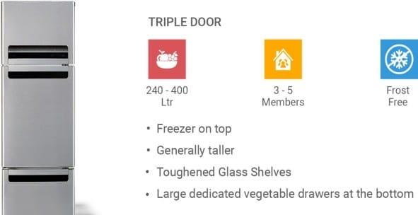 Triple Door Refrigerator