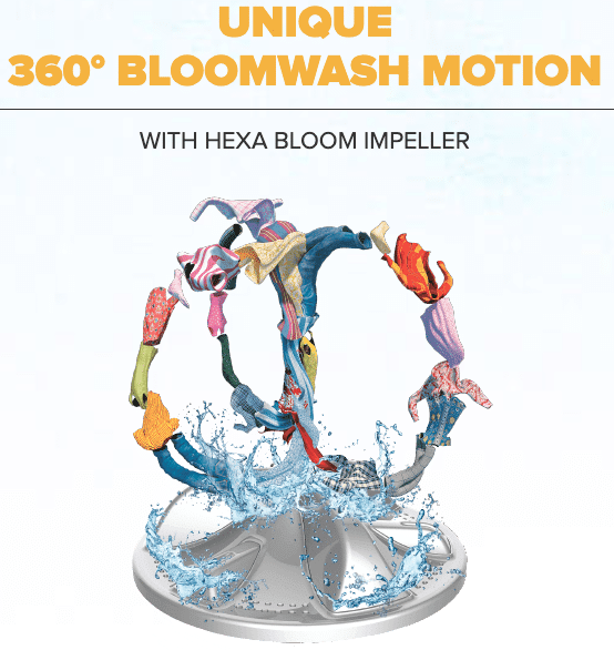 UNIQUE 360° BLOOMWASH MOTION WITH HEXA BLOOM IMPELLER